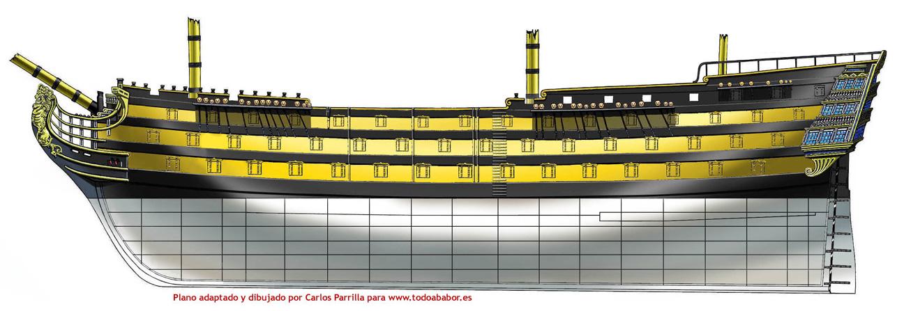 Perfil del navío Santísima Trinidad en su botadura