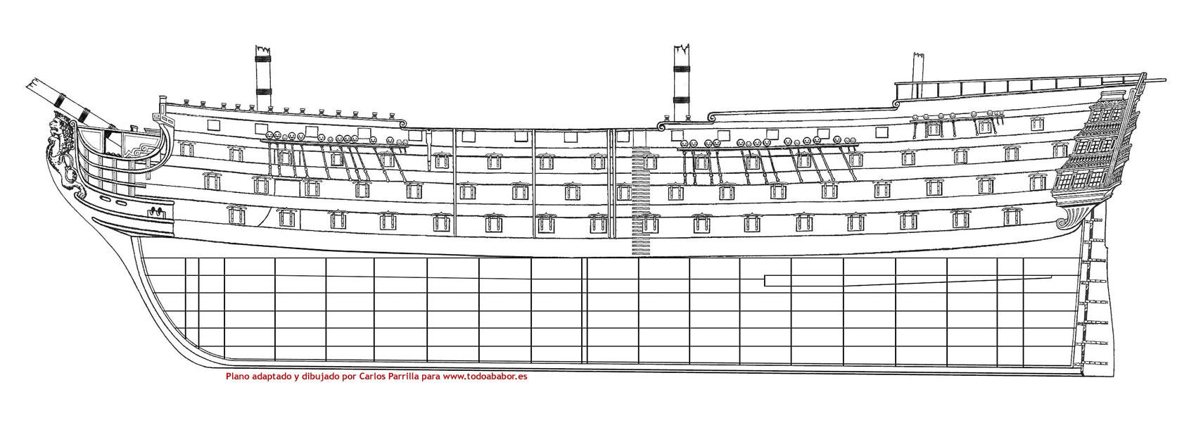 Plano de líneas del navío Santísima Trinidad