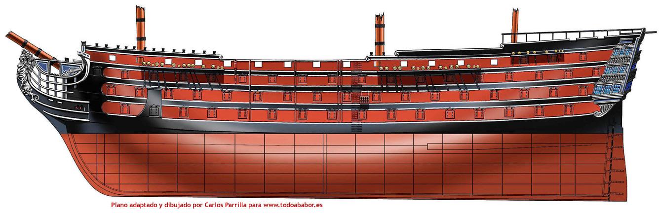 Plano en color del Santísima Trinidad en su posible aspecto en Trafalgar