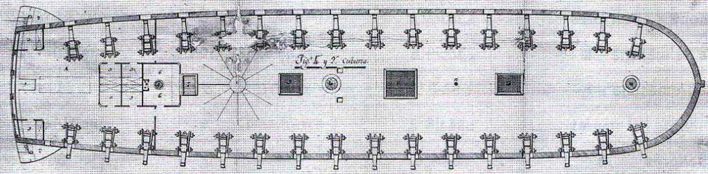 Segunda cubierta de artillería del navío Purísima Concepción
