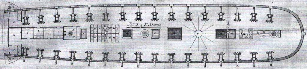 Tercera cubierta de artillería del navío Purísima Concepción