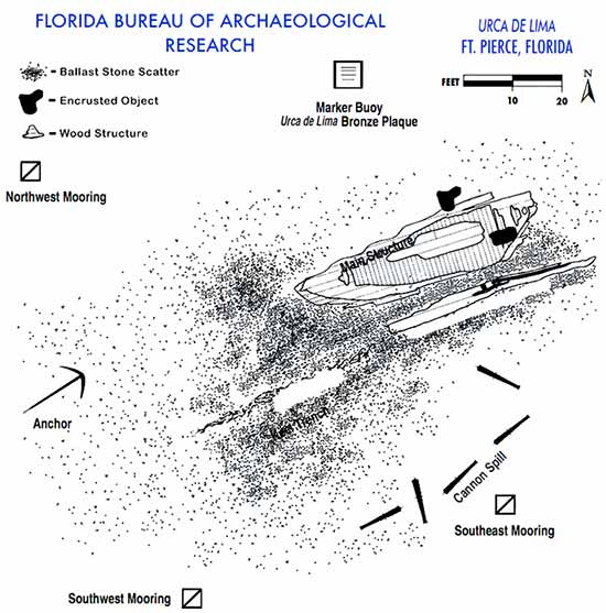 Situación actual del pecio de la Urca de Lima. Imagen de Florida department of state. Division of historical resources. Bureau of archaeological research.