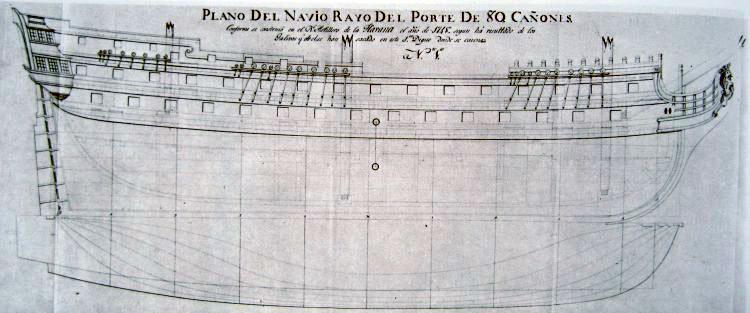Plano del navíoRayocon 80 cañones.
