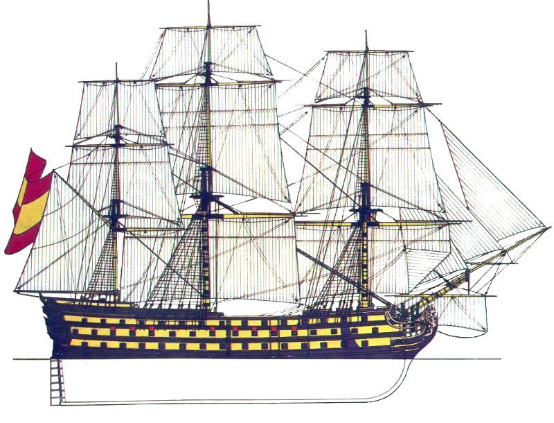 Resultado de imagen de navio santa ana